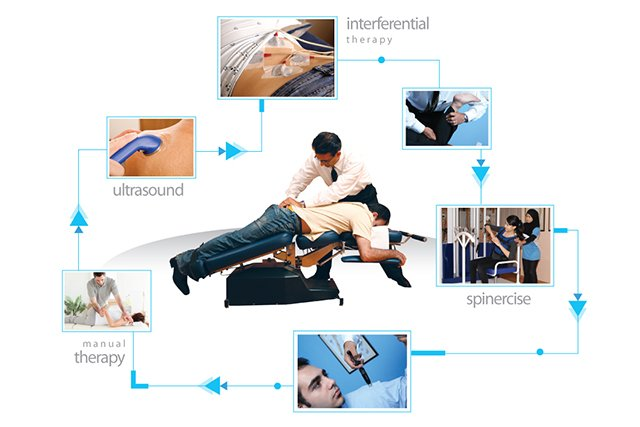 Advanced therapeutic devices used in our chiropractic franchise